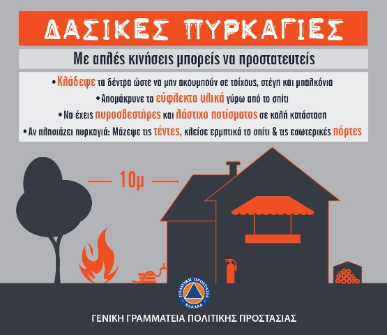infographic pyrkagia_1